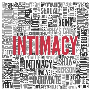 Close up INTIMACY Text at the Center of Word Tag Cloud on White